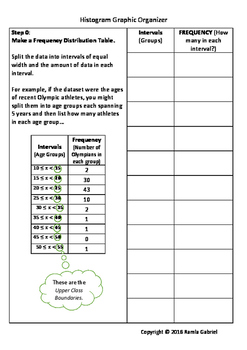 Histogram Graphic Organizer
