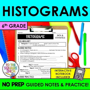 histogram notes by to the square inch kate bing coners tpt rh teacherspayteachers com