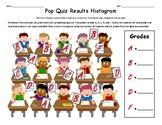 Histogram Pop Quiz
