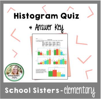 Histogram Quiz & Answer Key