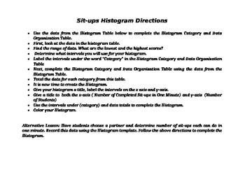 Histogram Sit-ups Activity