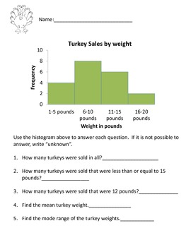 Histogram Worksheet 6.SP.B.4 by Alicia Lykins | Teachers Pay Teachers