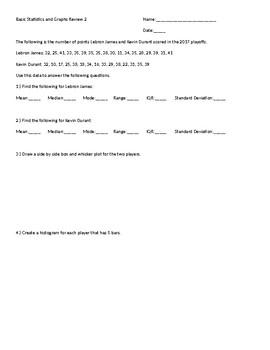 Histogram, box plot, pie chart and basic statistics worksheet