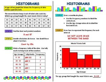 Histograms Interactive Notebook