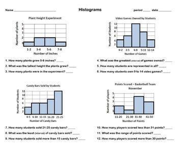 Histograms Practice Worksheet Analyze Summarize Data Analysis Histogram & KEY