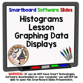 Histograms Smartboard Data Displays Math Lesson Graphs Graphing