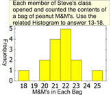 Histograms and Dot Plots- 10 Assignments in PDF Files