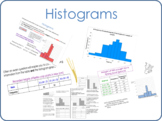 Histograms of Variable Width Lesson