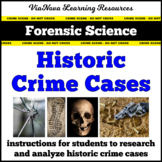 Forensic Science Historic Crime Cases Assignment