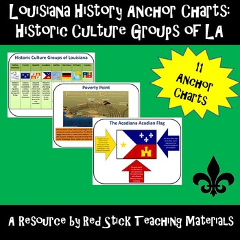 Historic Culture Groups of Louisiana Anchor Charts