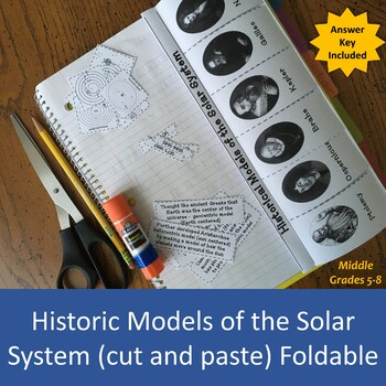 Historic Models of the Solar System (cut and paste) Foldable