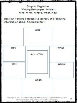 Amelia Earhart: No Prep Lessons for Grades 2-4 with Literacy Activities