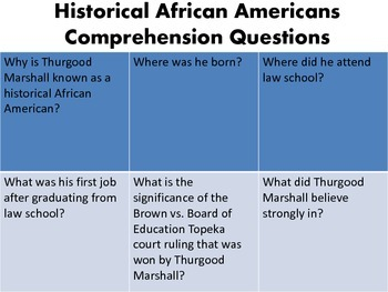 Historical African Americans {Speech Language Therapy & Curriculum Unit}