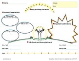 Historical All About Me template upper elementary
