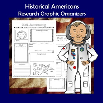 Historical Americans Biography Research Graphic Organizers