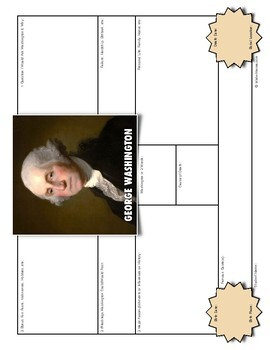 United States Founding Fathers Webquest Activity