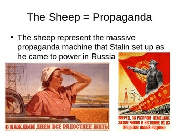 Historical Characters from Animal Farm Power Point