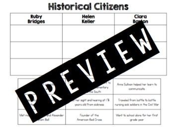 Helen Keller, Clara Barton, and Ruby Bridges Worksheets and Sort (SS TEKS 3.11B)