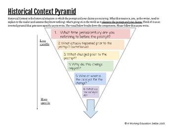 Historical Context Pyramid