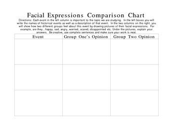 Historical Facial Expressions Comparison Chart