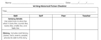 Historical Fiction Editing Checklist