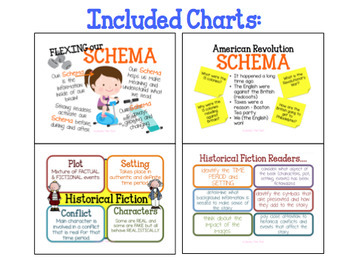 Historical Fiction - FLEXING our Schema and Building Background Knowleddge