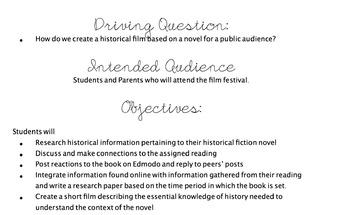 Historical Fiction Literature Circle Unit and Companion Research Essay