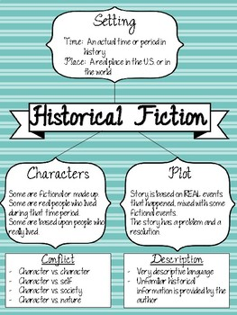 Historical Fiction Pages for Reading Notebooks