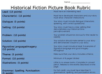 Historical Fiction Picture Book Project