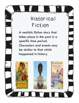 Historical Fiction Reader's Workshop Unit