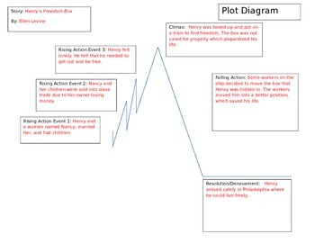 How To Make A Short Story Plot Diagram - Your Wiring Diagram