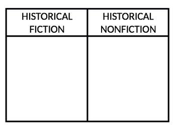 Historical Fiction versus Historical Nonfiction