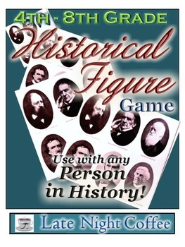 Historical Figure Game for any Person in History!