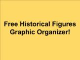 Historical Figure Graphic Organizer