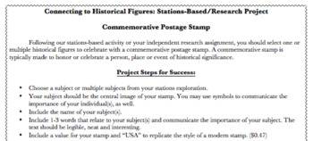 Historical Figure Postage Stamp Project