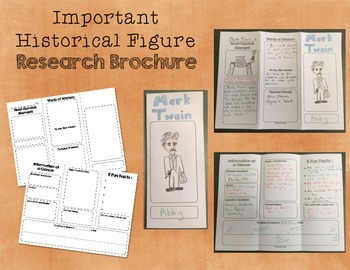 Historical Figure Research Brochure - Informational Writin