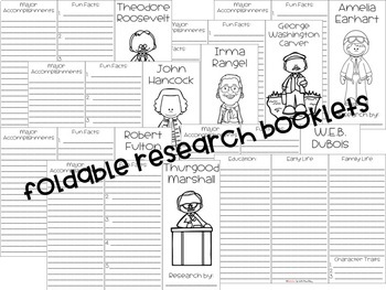 Historical Figure Research Bundle