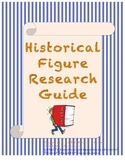 Historical Figure Research Guide
