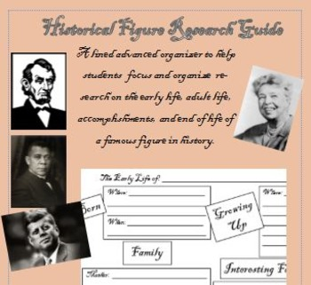 Historical Figure Research Guide/Organizer