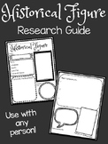 Historical Figure Research Guide; Project; Graphic Organizer; Biography
