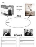 Historical Figures Assessment and Annotated Bibliography
