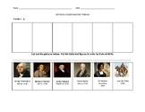 Historical Figures Birthday Timeline