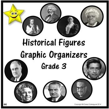 Historical Figures Graphic Organizers, Grade 3