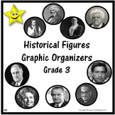Historical Figures Graphic Organizers, Grade 3 Distance Learning