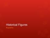 Historical Figures/ Citizenship