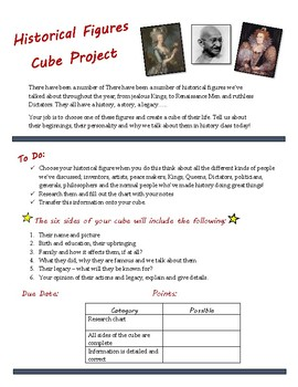 Historical Figures Cube Project