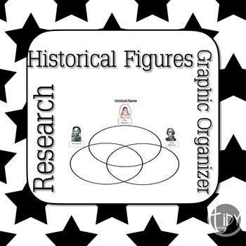 Historical Figures Graphic Organizer