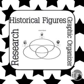 Historical Figures Graphic Organizer
