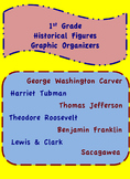 Historical Figures Graphic Organizers