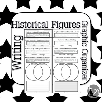 Historical Figures Graphic Organizers BUNDLE!
